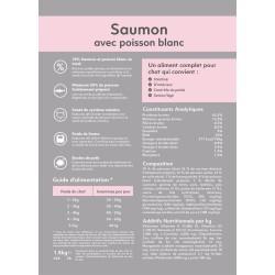 Croquettes pour chat stérilisé Saumon Poisson blanc 1,5 kg - CAT APART