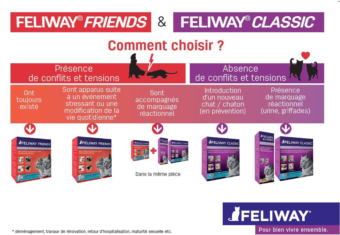 Feliway_vs_feliwayfriends.JPG